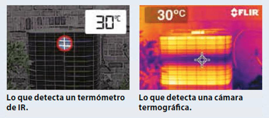 qué es la termografía, diferencias entre termómetro de infrarrojos y cámara termográfica, apliter termografia
